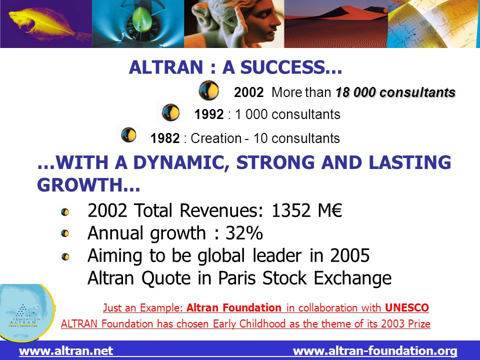 L EVOLUTION DU GROUPE N O T R E M E T I E R: altran.net …WITH A DYNAMIC, STRONG AND LASTING GROWTH... 2002 Total Revenues: 1352 M Annual growth : 32%