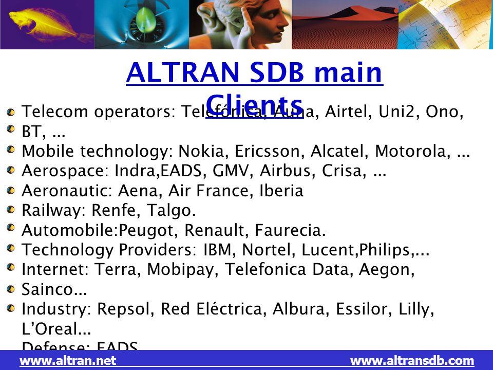 L EVOLUTION DU GROUPE N O T R E M E T I E R: altran.net Telecom operators: Telefónica, Auna, Airtel, Uni2, Ono, BT,... Mobile technology: Nokia, Erics
