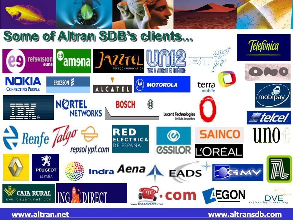 L EVOLUTION DU GROUPE N O T R E M E T I E R: altran.net Some of Altran SDBs clients... www.altran.netwww.altransdb.com