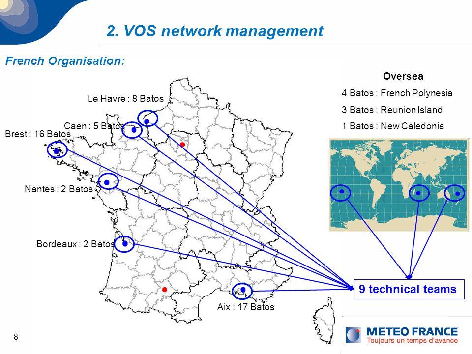8 2. VOS network management Caen : 5 Batos Le Havre : 8 Batos Aix : 17 Batos Nantes : 2 Batos Bordeaux : 2 Batos Oversea 4 Batos : French Polynesia 3