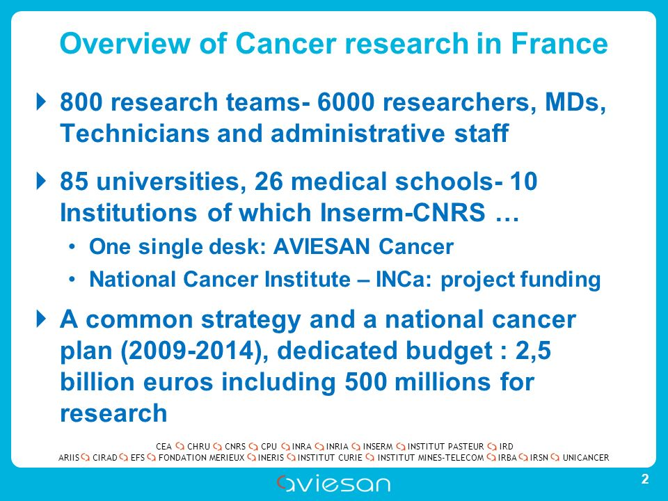 CEACHRUCNRSCPUINRAINRIAINSERMINSTITUT PASTEURIRD ARIISEFSINERISINSTITUT CURIEINSTITUT MINES-TELECOMUNICANCERIRBAIRSNCIRADFONDATION MERIEUX Accelerating translation of innovation to patients Research InfrastructuresTools to improve research Comprehensive Cancer research centres – 8 SIRIC Early phase clinical trial centres - 16 CLIP 2 Molecular Genetics Centres Clinical trial Registry Clinical research Cohorts Data processing centres Cooperative groups Clinical-biological Databases 3