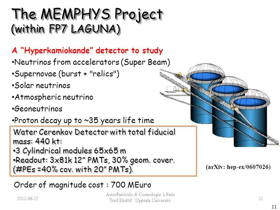 The MEMPHYS Project (within FP7 LAGUNA) 2012-06-25 AstroParticule & Cosmologie à Paris Tord Ekelöf Uppsala University 11 A Hyperkamiokande detector to
