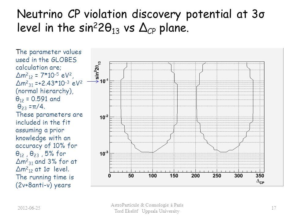 Neutrino CP violation discovery potential at 3σ level in the sin 2 2θ 13 vs Δ CP plane. 2012-06-25 AstroParticule & Cosmologie à Paris Tord Ekelöf Upp