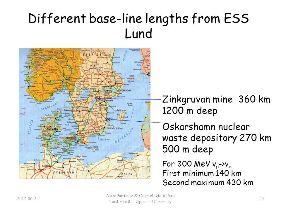 Different base-line lengths from ESS Lund 2012-06-25 AstroParticule & Cosmologie à Paris Tord Ekelöf Uppsala University 25 * ESS Zinkgruvan mine 360 k