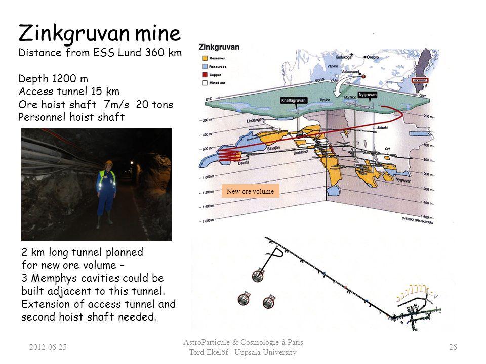 2012-06-25 AstroParticule & Cosmologie à Paris Tord Ekelöf Uppsala University 26 Zinkgruvan mine Distance from ESS Lund 360 km Depth 1200 m Access tun