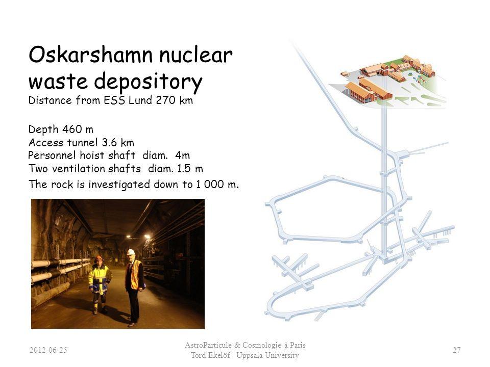 2012-06-25 AstroParticule & Cosmologie à Paris Tord Ekelöf Uppsala University 27 Oskarshamn nuclear waste depository Distance from ESS Lund 270 km Dep