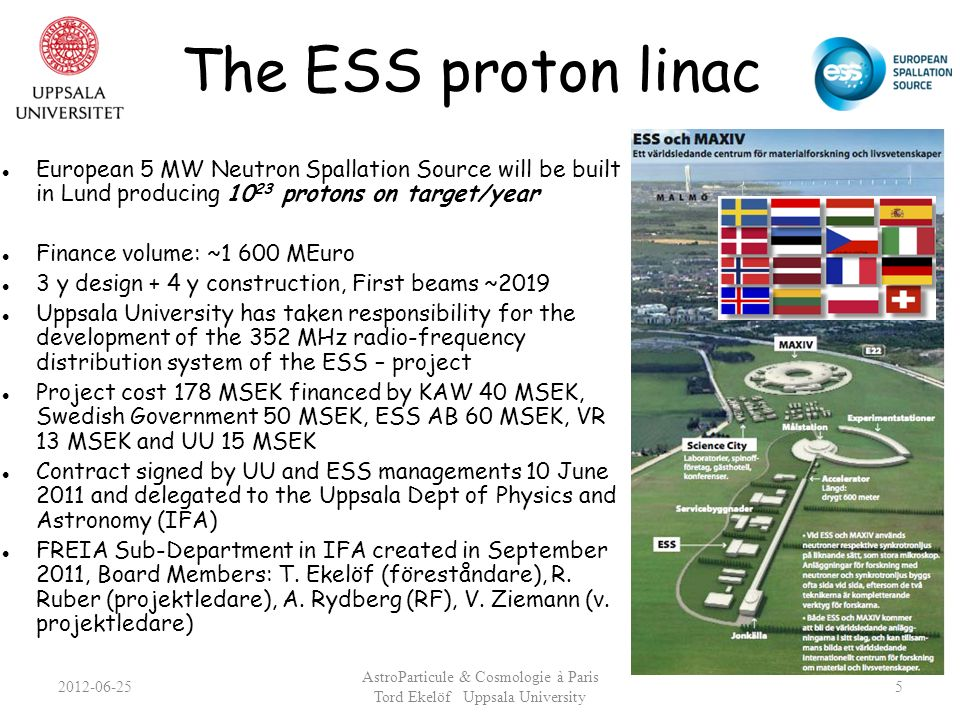 The ESS proton linac European 5 MW Neutron Spallation Source will be built in Lund producing 10 23 protons on target/year Finance volume: ~1 600 MEuro