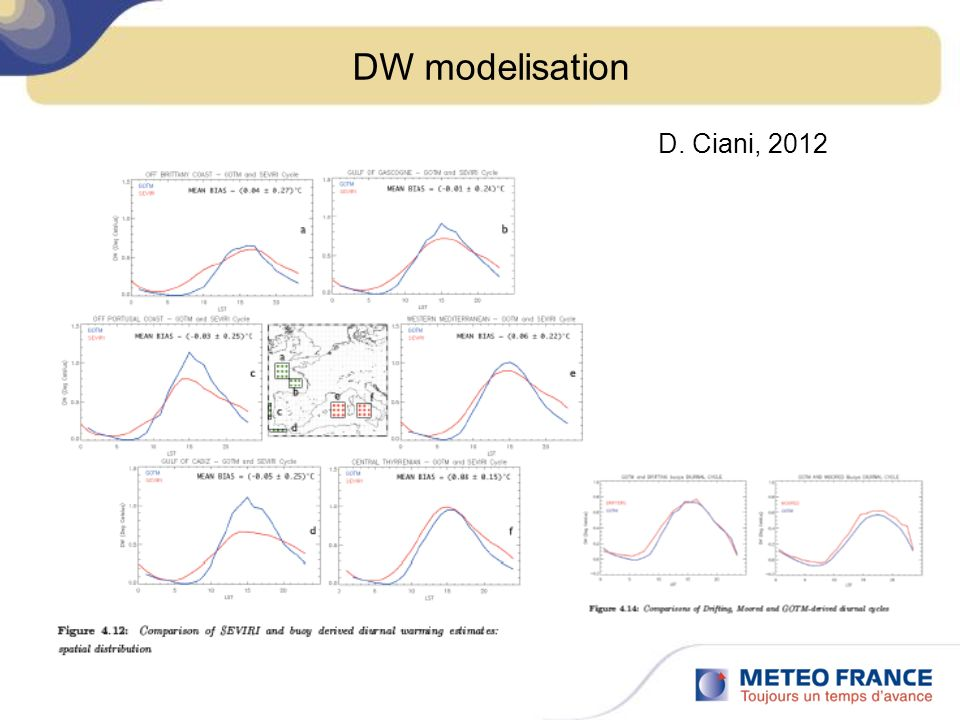 14 December 2012UBO Master course DW modelisation D. Ciani, 2012