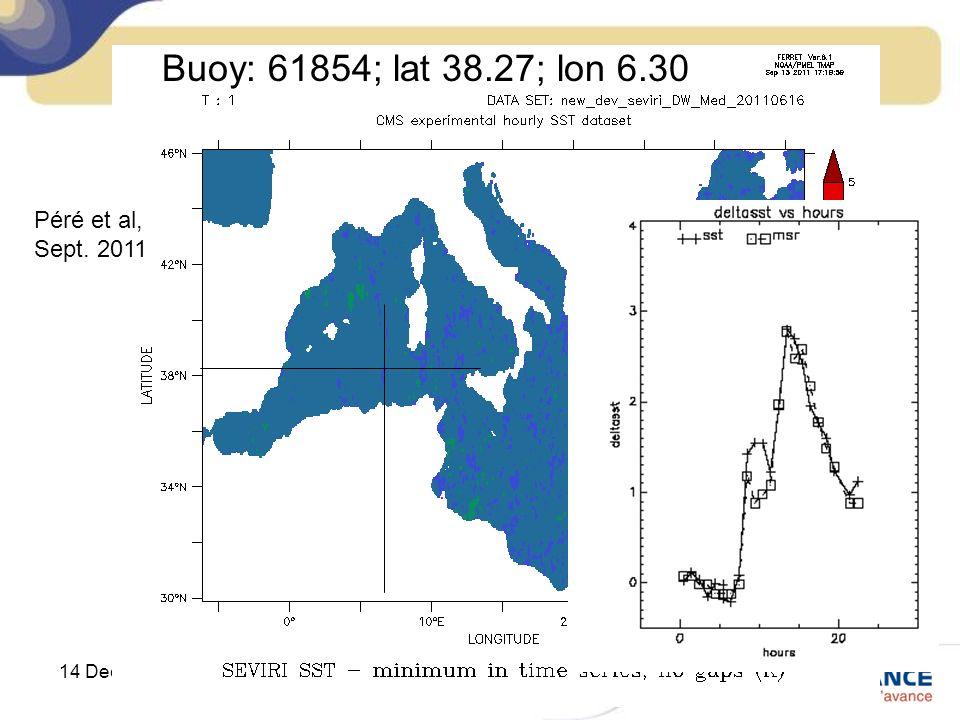 14 December 2012UBO Master course Buoy: 61854; lat 38.27; lon 6.30 Péré et al, Sept. 2011