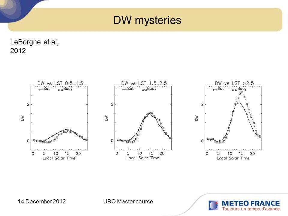 14 December 2012UBO Master course DW mysteries LeBorgne et al, 2012