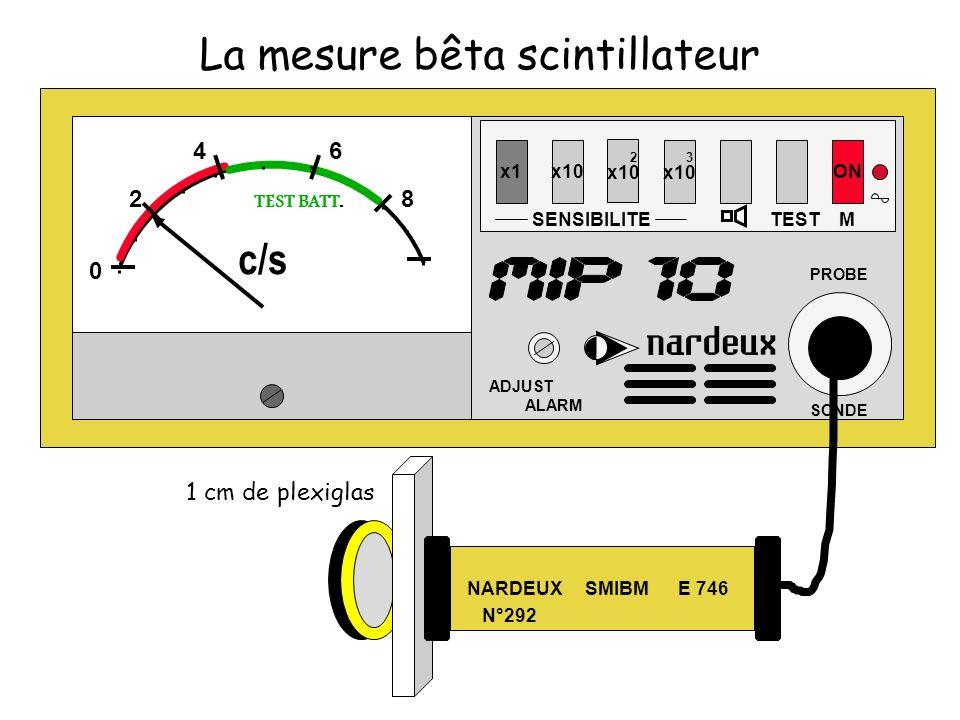 La mesure bêta scintillateur x1x10 SENSIBILITE 2 x10 3 x10 TEST ON ADJUST ALARM PROBE SONDE M 0 2 46 8 TEST BATT. c/s 1 cm de plexiglas NARDEUX SMIBM