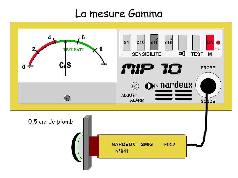La mesure Gamma x1x10 SENSIBILITE 2 x10 3 x10 TEST ON ADJUST ALARM PROBE SONDE M 0 2 46 8 TEST BATT. c/s NARDEUX SMIG F952 N°941 0,5 cm de plomb