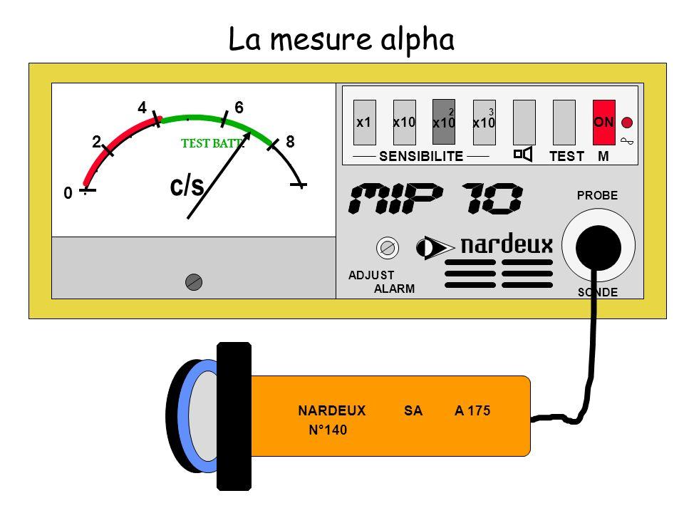 La mesure alpha x1x10 SENSIBILITE 2 x10 3 x10 TEST ON ADJUST ALARM PROBE SONDE M 0 2 46 8 TEST BATT. c/s NARDEUX SA A 175 N°140