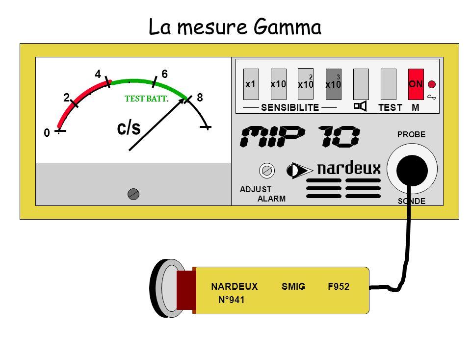 x1x10 SENSIBILITE 2 x10 3 x10 TEST ON ADJUST ALARM PROBE SONDE M 0 2 46 8 TEST BATT. c/s La mesure Gamma NARDEUX SMIG F952 N°941
