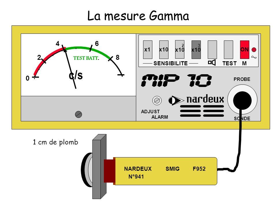 x1x10 SENSIBILITE 2 x10 3 x10 TEST ON ADJUST ALARM PROBE SONDE M 0 2 46 8 TEST BATT. c/s La mesure Gamma NARDEUX SMIG F952 N°941 1 cm de plomb