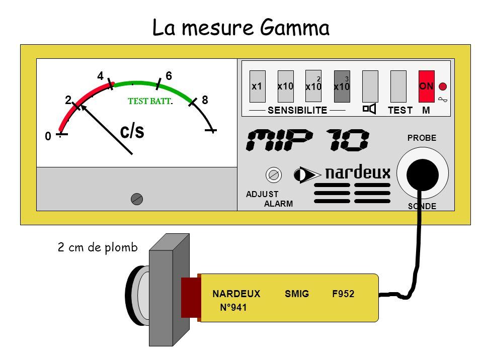 x1x10 SENSIBILITE 2 x10 3 x10 TEST ON ADJUST ALARM PROBE SONDE M 0 2 46 8 TEST BATT. c/s La mesure Gamma NARDEUX SMIG F952 N°941 2 cm de plomb