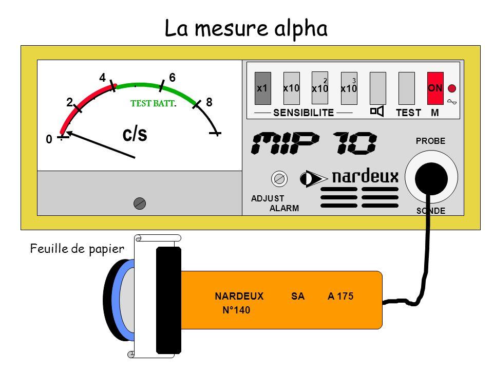 La mesure alpha x1x10 SENSIBILITE 2 x10 3 x10 TEST ON ADJUST ALARM PROBE SONDE M 0 2 46 8 TEST BATT. c/s NARDEUX SA A 175 N°140 Feuille de papier