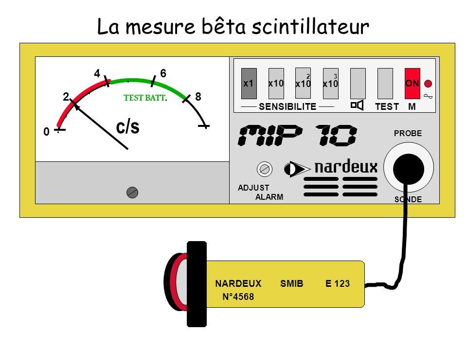 x1x10 SENSIBILITE 2 x10 3 x10 TEST ON ADJUST ALARM PROBE SONDE M 0 2 46 8 TEST BATT. c/s NARDEUX SMIB E 123 N°4568 La mesure bêta scintillateur