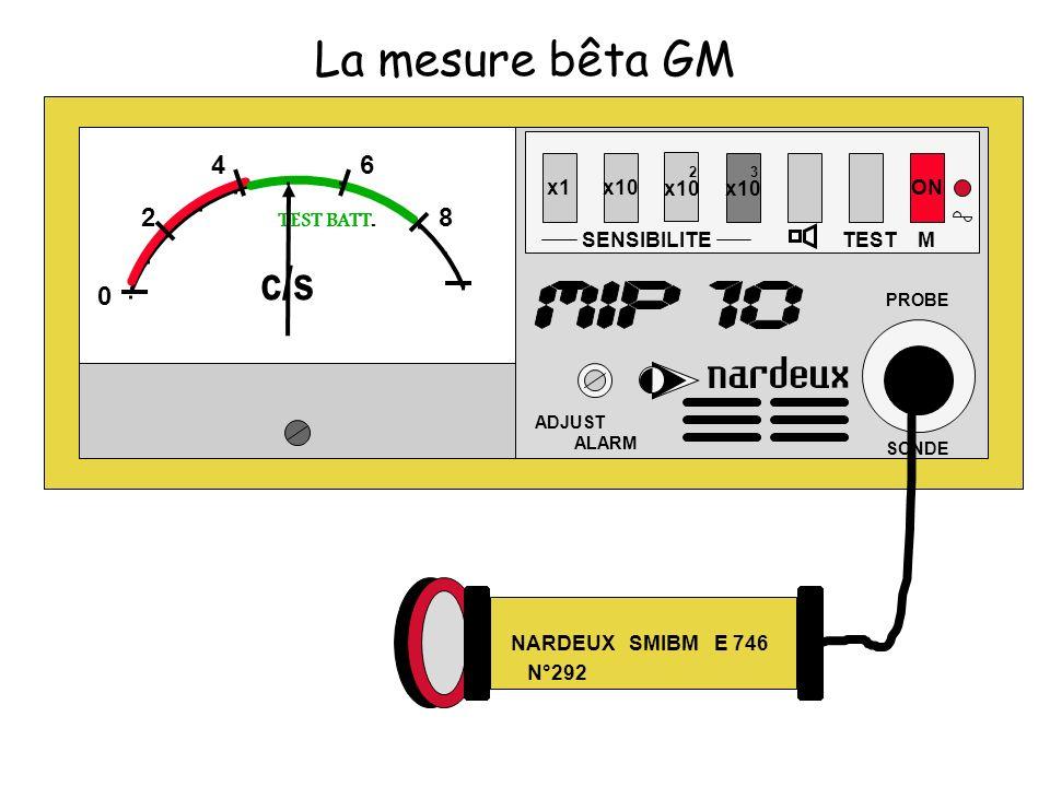 x1x10 SENSIBILITE 2 x10 3 x10 TEST ON ADJUST ALARM PROBE SONDE M 0 2 46 8 TEST BATT. c/s La mesure bêta GM NARDEUX SMIBM E 746 N°292