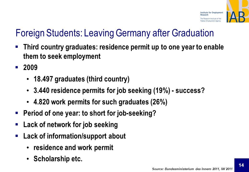 14 Foreign Students: Leaving Germany after Graduation Source: Bundesministerium des Innern 2011, IW 2011 Third country graduates: residence permit up