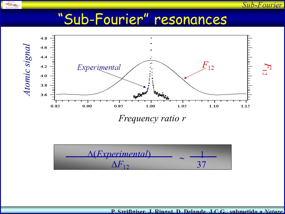Sub-Fourier Sub-Fourier resonances Atomic signal Frequency ratio r F 12 Experimental F 12 Experimental) F 12 1 37 P.