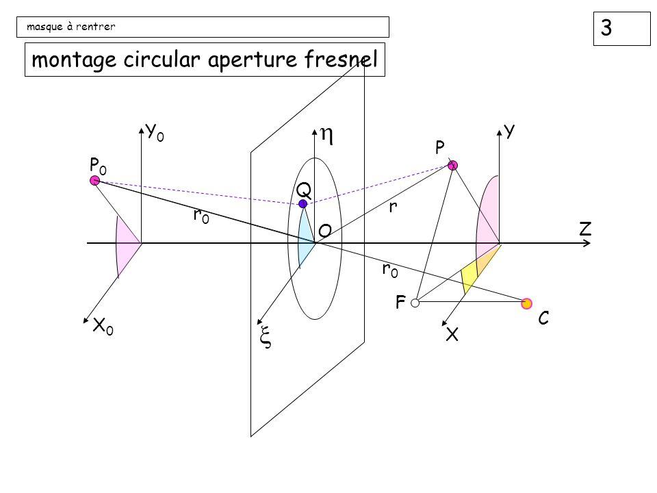 3 masque à rentrer montage circular aperture fresnel Z P0P0 X0X0 Y0Y0 P X Y O Q C F r0r0 r r0r0