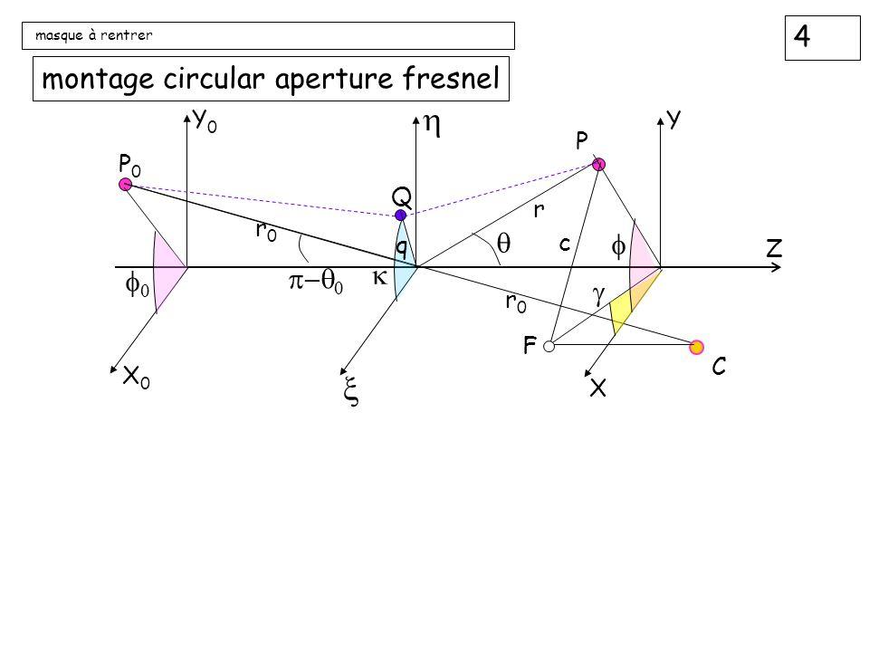 4 masque à rentrer montage circular aperture fresnel Z P0P0 X0X0 Y0Y0 P X Y Q C F r0r0 r r0r0 q c