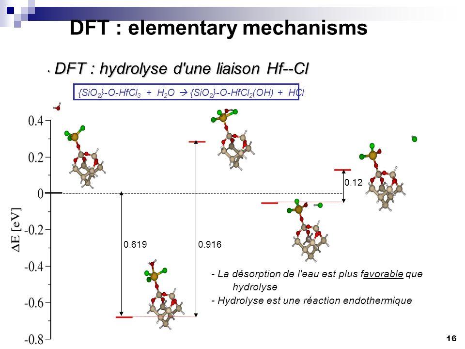DFT : hydrolyse d'une liaison Hf--Cl DFT : hydrolyse d'une liaison Hf--Cl 0.619 0.12 0.916 {SiO 2 }-O-HfCl 3 + H 2 O {SiO 2 }-O-HfCl 2 (OH) + HCl - La