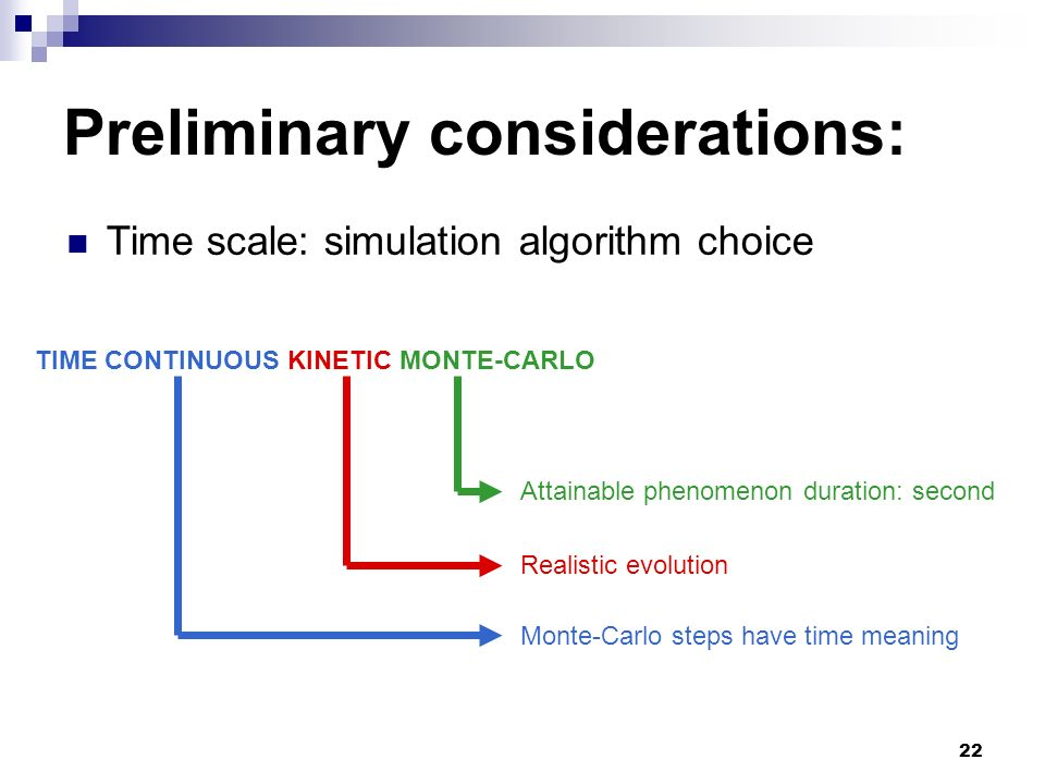 22 Preliminary considerations: Time scale: simulation algorithm choice TIME CONTINUOUS KINETIC MONTE-CARLO Attainable phenomenon duration: second Real