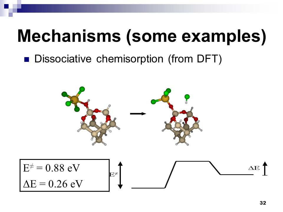 32 Mechanisms (some examples) Dissociative chemisorption (from DFT) E = 0.88 eV ΔE = 0.26 eV