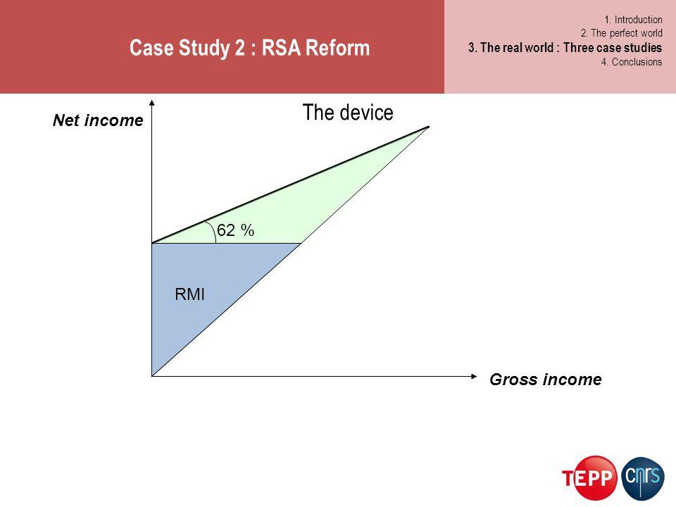 Case Study 2 : RSA Reform 1. Les métiers de demain 2.