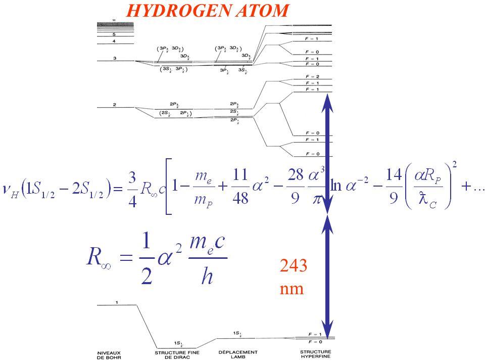 243 nm HYDROGEN ATOM