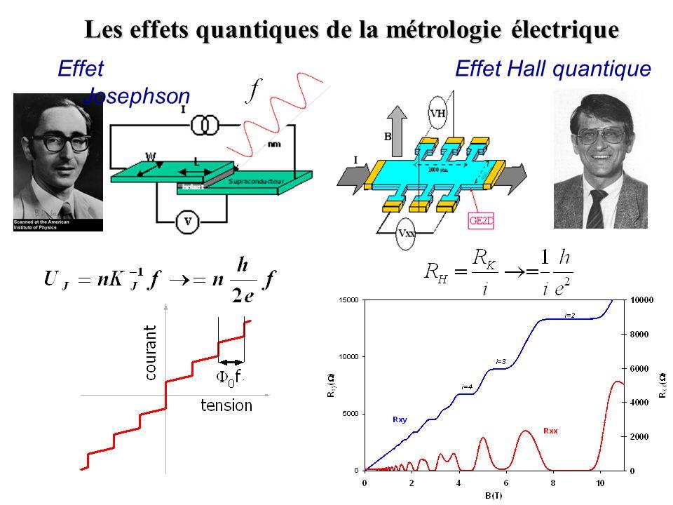 Les effets quantiques de la métrologie électrique Effet Hall quantiqueEffet Josephson 4 10 -9