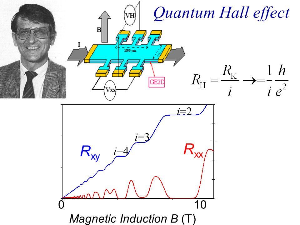 R xy 0 10 Magnetic Induction B (T) R xx i=2 i=3 i=4 Quantum Hall effect