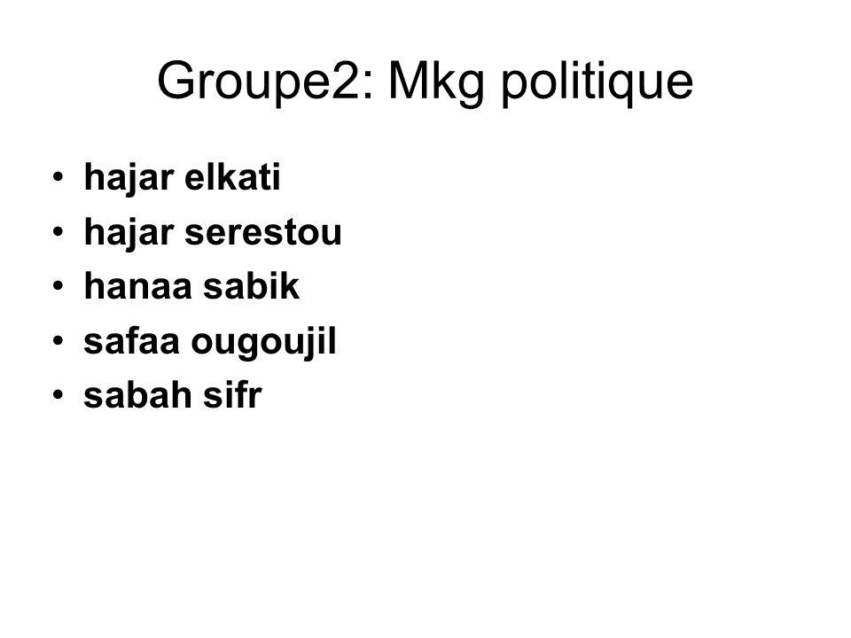 Groupe2: Mkg politique hajar elkati hajar serestou hanaa sabik safaa ougoujil sabah sifr