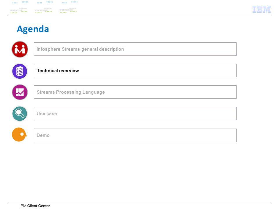 Agenda Infosphere Streams general description Technical overview Streams Processing Language Use case Demo