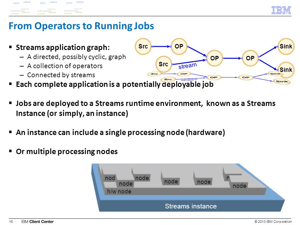 From Operators to Running Jobs Streams application graph: – A directed, possibly cyclic, graph – A collection of operators – Connected by streams Each