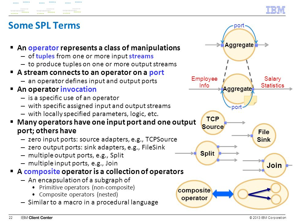 Some SPL Terms An operator represents a class of manipulations – of tuples from one or more input streams – to produce tuples on one or more output st