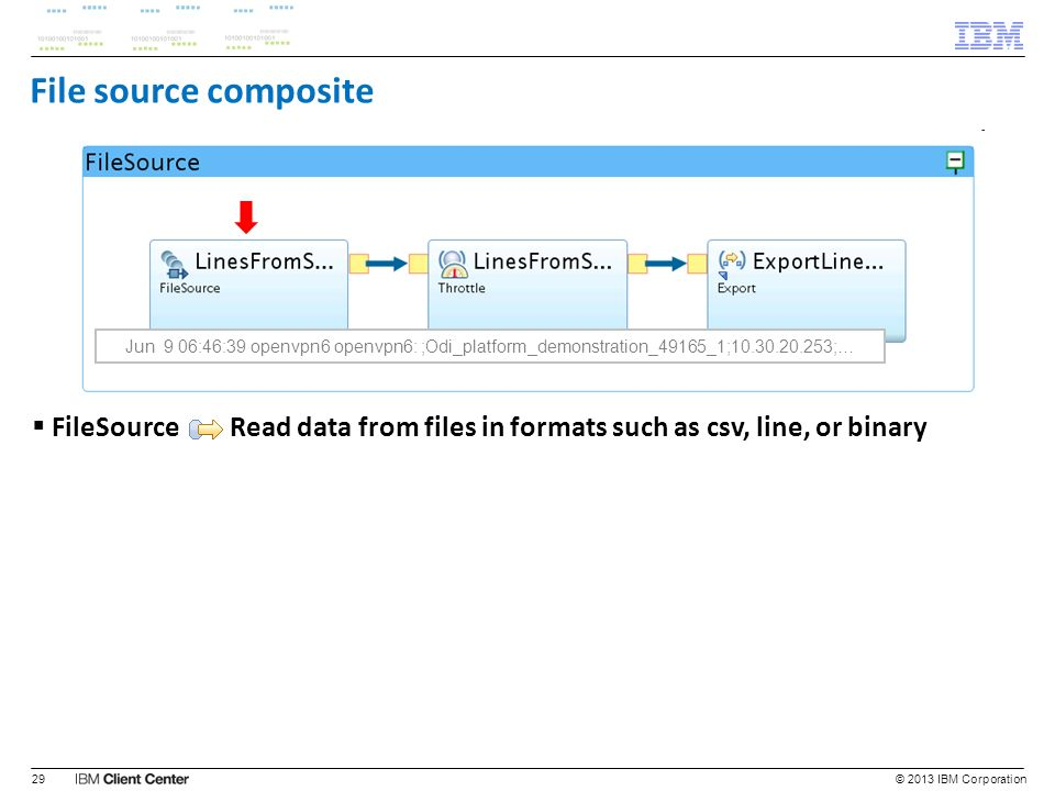 FileSource Read data from files in formats such as csv, line, or binary © 2013 IBM Corporation29 Jun 9 03:46:02 psscgwy6 rsyslogd: [origin software=\