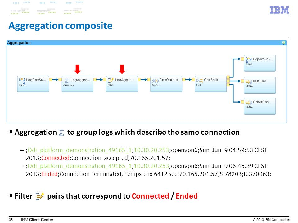 © 2013 IBM Corporation35 Filter pairs that correspond to Connected / Ended Aggregation composite Aggregation to group logs which describe the same con