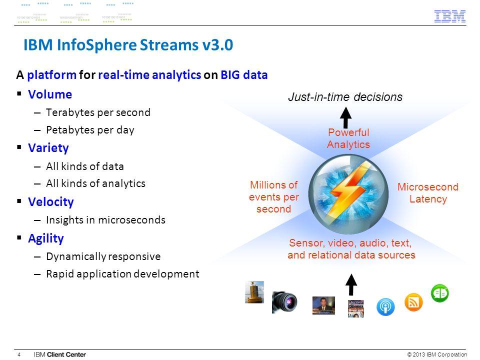 IBM InfoSphere Streams v3.0 A platform for real-time analytics on BIG data Volume – Terabytes per second – Petabytes per day Variety – All kinds of da
