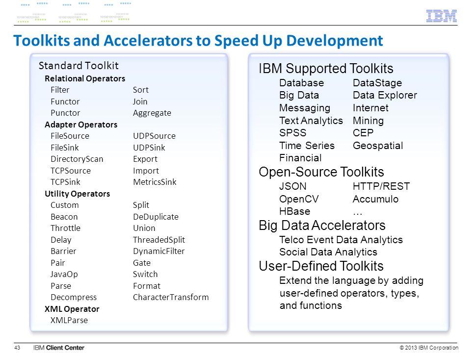 Toolkits and Accelerators to Speed Up Development © 2013 IBM Corporation43 Standard Toolkit Relational Operators Filter Sort FunctorJoin PunctorAggreg