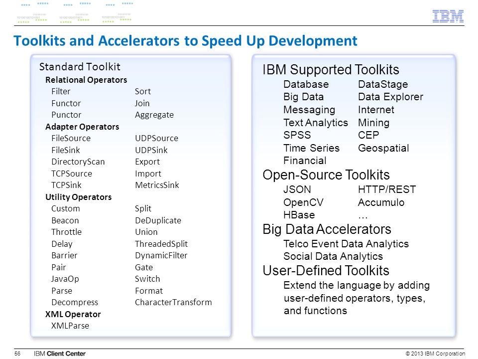 Toolkits and Accelerators to Speed Up Development © 2013 IBM Corporation56 Standard Toolkit Relational Operators Filter Sort FunctorJoin PunctorAggreg