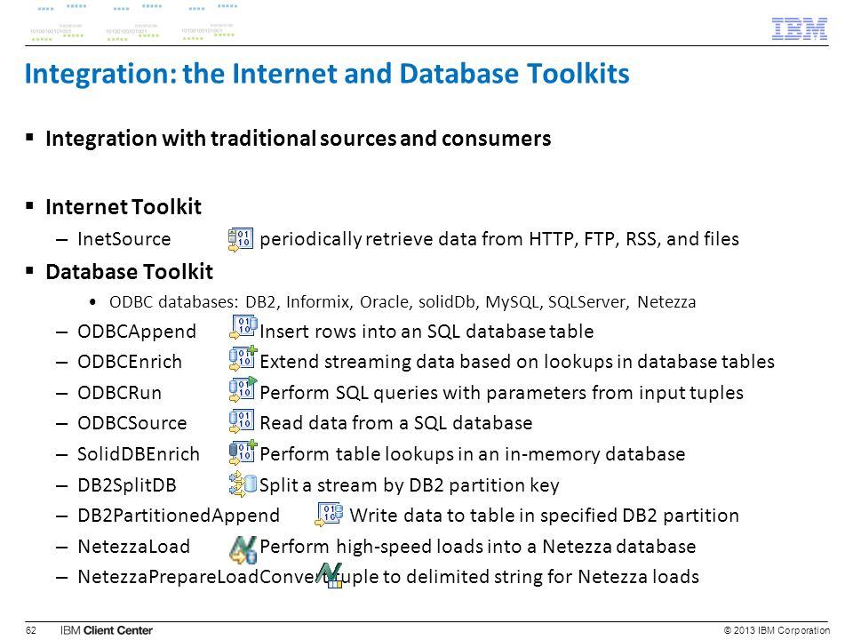 Integration: the Internet and Database Toolkits Integration with traditional sources and consumers Internet Toolkit – InetSourceperiodically retrieve