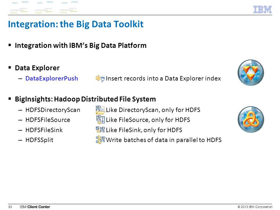 Integration: the Big Data Toolkit Integration with IBMs Big Data Platform Data Explorer – DataExplorerPushInsert records into a Data Explorer index Bi