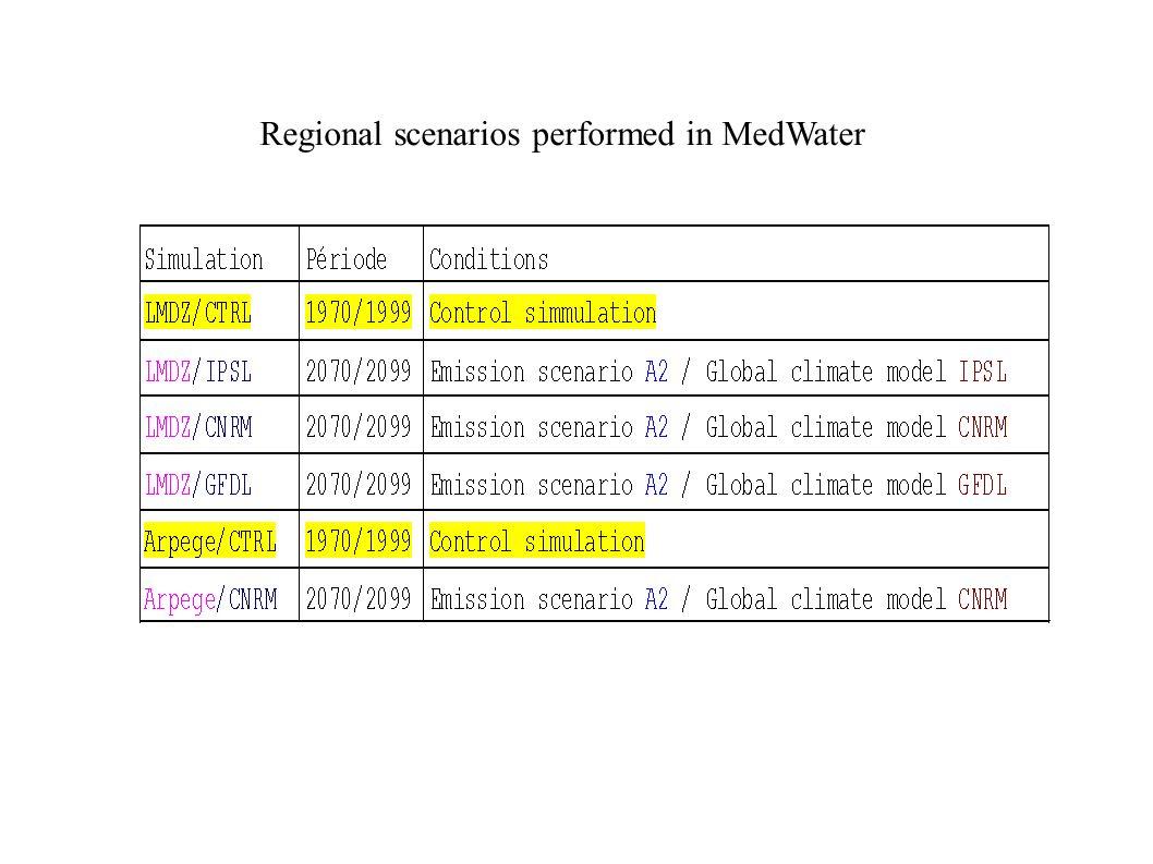 Regional scenarios performed in MedWater