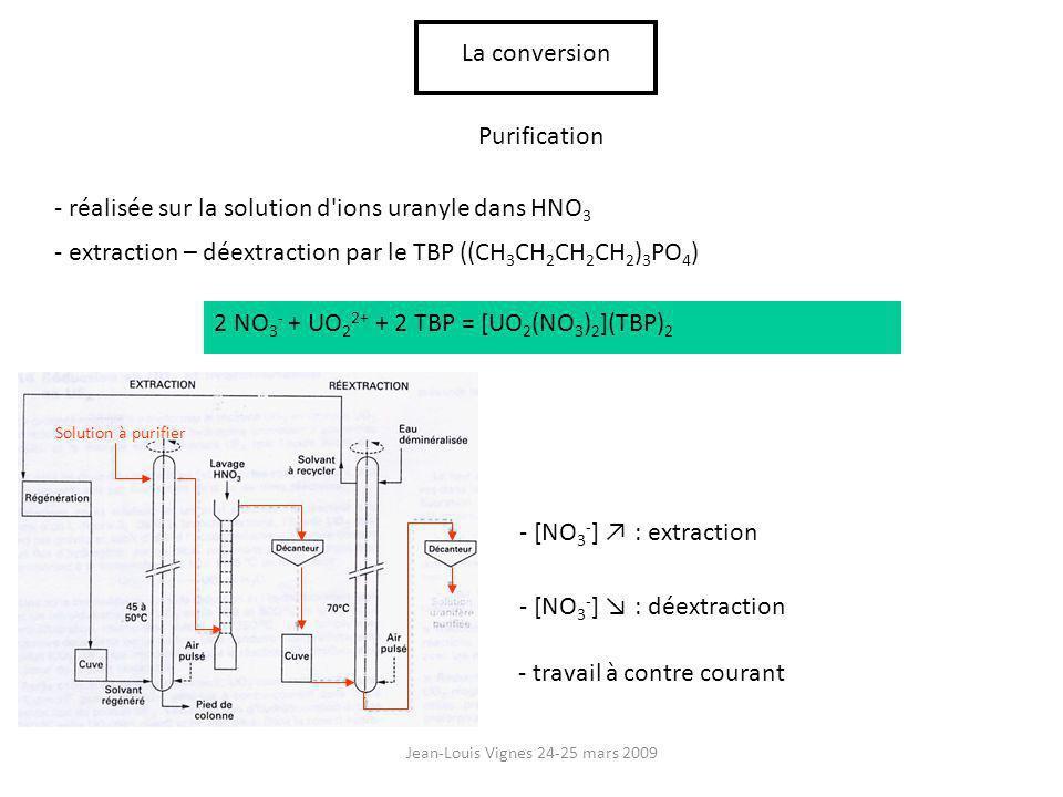 Jean-Louis Vignes 24-25 mars 2009 La conversion Obtention de UO 3 - Précipitation du diuranate 2 UO 2 2+ + 6 NH 3(aq) + 3 H 2 O (NH 4 ) 2 U 2 O 7 + 4 NH 4 + - Calcination du diuranate (NH 4 ) 2 U 2 O 7 2 UO 3 + 2 NH 3 + H 2 O