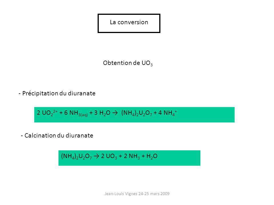 Jean-Louis Vignes 24-25 mars 2009 La conversion Réduction de UO 3 en UO 2 et hydrofluoration UO 3 + H 2 UO 2 + H 2 O UO 2 + 4 HF UF 4 + 2 H 2 O 800°C 500°C 350°C