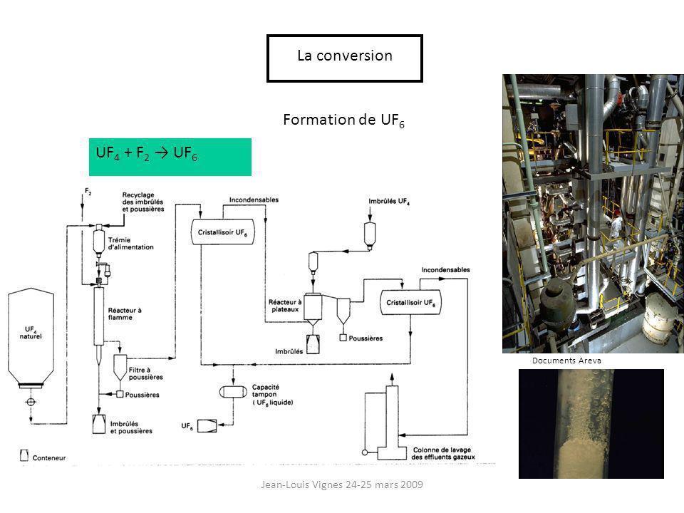 Jean-Louis Vignes 24-25 mars 2009 La conversion - Le rendement de conversion 99,5 % - Donne UF 6 de pureté nucléaire stocké à – 15°C - En France : usines de la Comurhex (Areva) - fabrication UF 4 à Malvési - fabrication UF 6 à Pierrelatte - production 2006 : 14 500 t de U contenu dans UF 6 - l usine de Pierrelatte transforme aussi l U provenant du retraitement du combustible usé