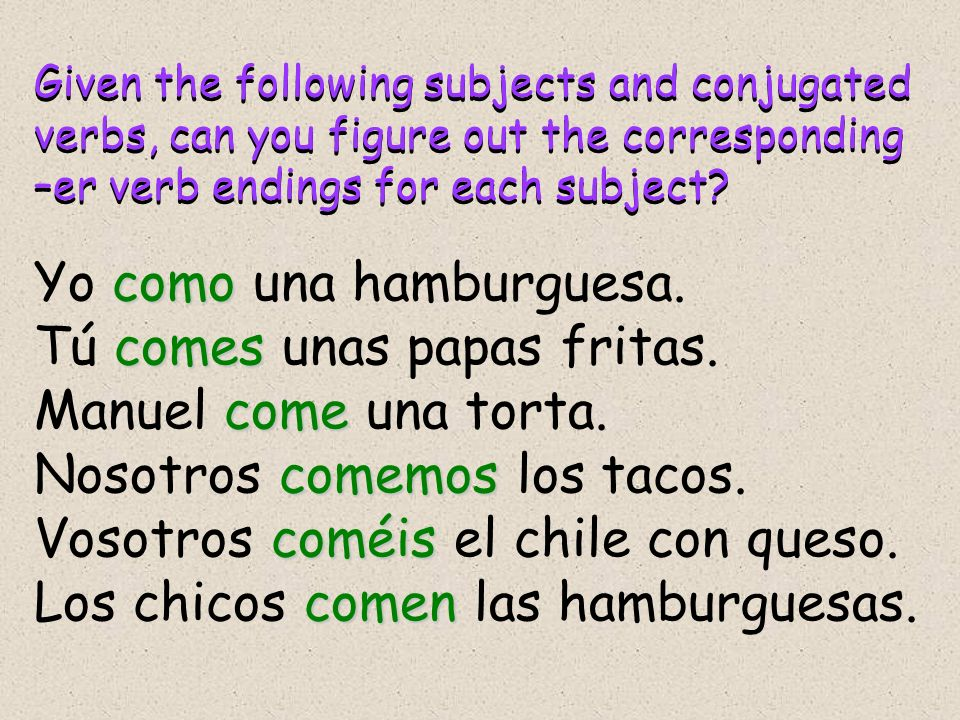 Given the following subjects and conjugated verbs, can you figure out the corresponding –er verb endings for each subject? como Yo como una hamburgues